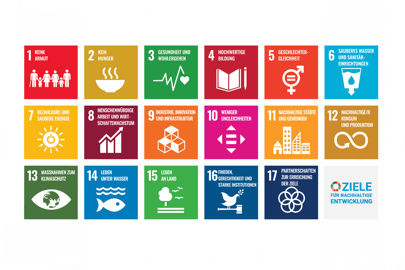 Poster mit den 17 Zielen zur nachhaltigen Entwicklung